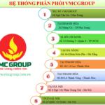 he thong vmcgroup